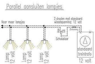 https://encyclopedie.beneluxspoor.net/images/thumb/4/4e/Aansl-hanglampjes-par-rk.jpg/335px-Aansl-hanglampjes-par-rk.jpg