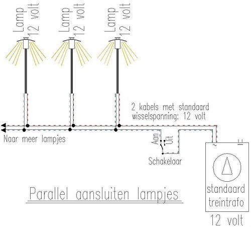 https://encyclopedie.beneluxspoor.net/images/thumb/6/64/Aansl-lampjes-par-rk.jpg/500px-Aansl-lampjes-par-rk.jpg
