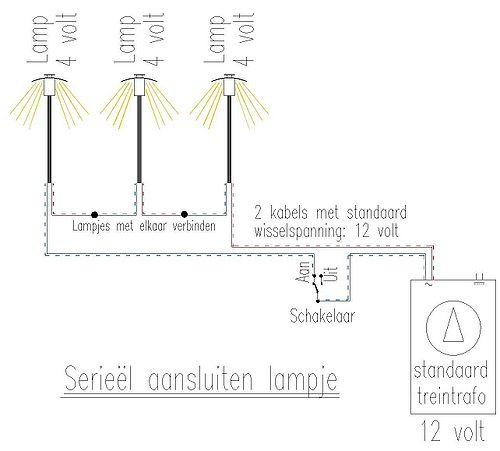 https://encyclopedie.beneluxspoor.net/images/thumb/e/ec/Aansl-lampjes-ser-rk.jpg/500px-Aansl-lampjes-ser-rk.jpg